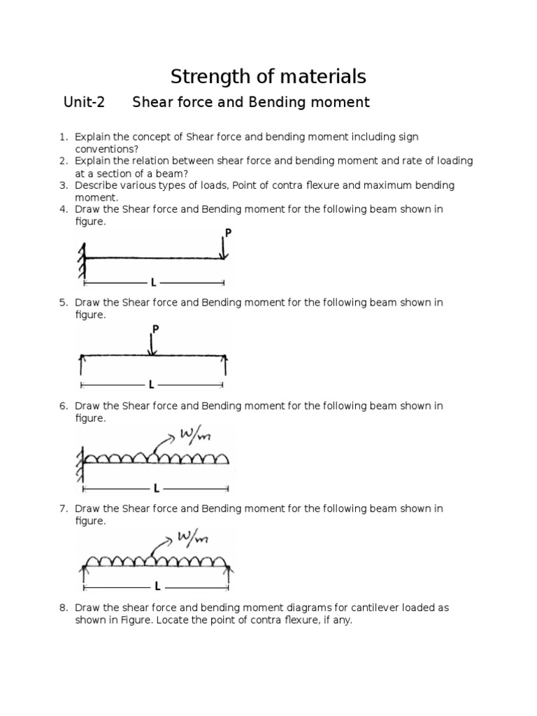 Unit 2 Shear Force And Bending Moment Beam Structure Diagrams