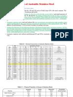 304L不锈钢及其焊接性介绍.pptx