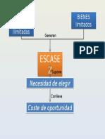 Escasez (1).pptx