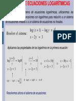 sistemas_ecuaciones_logaritmicas.pdf