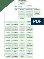 Struktur Per April 2016_untuk Eksternal