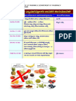 dm diet chart.docx