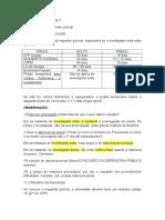 Aula 3 Inquérito. 3 Renato Brasileiro