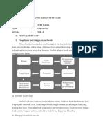 Tugas Paper Teknologi Bahan Penyegar