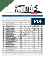 Greek Downhill Cup 2016 - Final Standings