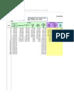 Planilla de Excel de Gestion de Valor Ganado
