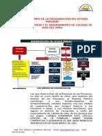 Linea de Tiempo de La Organizacion Del Estado Peruano