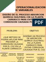 Presentacion-Endulzamiento Del Gas Natural