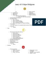 Summary of Religions (2)