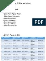 Daftar Jalan Di Kecamatan Tambaksari