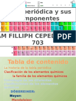 Tabla periodica ppt tabla peridica y sus componentespptx urtaz Gallery