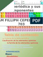 Tabla peridica de los elementos wikipedia la enciclopedia libre tabla peridica y sus componentespptx urtaz Choice Image