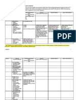 CIF Course Perf Report Template 2004_sandra