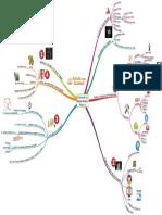 Mapas Mentais Modulo 2 (1)