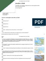 Liste de Catastrophes Naturelles à Haïti — Wikipédia