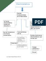 Electrostatica Mapa Conceptual.docx
