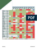 tableau-solubilite.pdf