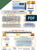 Spanish Surface Combat Charts
