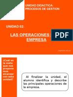 Unidad 2 Las Operaciones en La Empresa - Sesion 3