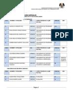 Resultados de Calificacion Curricular Final Proceso Cas Nro006-2016
