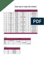 Tugas Tipk Excel