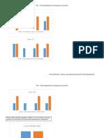 pre-post assessment data