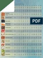 Bean Comparison Chart.pdf