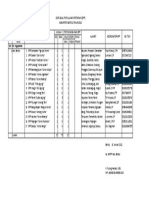 Data Balai Penyuluhan Pertanian (BPP) Kab Bantul Tahun 2012
