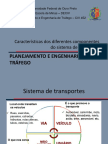 Aula 02 - Componentes Dos Sistemas de Transporte