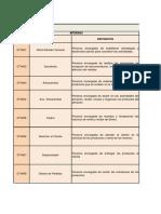 Ev1 Plantillastakeholders Proyecto Inventario