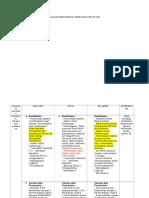 Evaluasi Benchmark