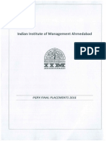 PGPX IPRS Audited Report 2016