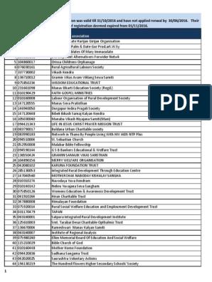 FCRA03112016 List of Associations whose FCRA registration Expired