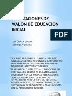 Aportaciones de Walon de Educacion Inicial