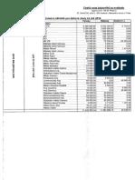 Dotace pro ČSBS 2014 a 2015