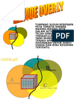 5a Kesesuaian Lahan Overlay