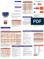Diabetes Guidelines - Pocket Edition