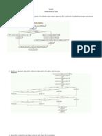 Diagramas if ELSE