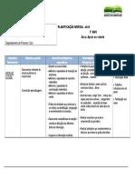 planificação Apoio ao Estudo  abril 3º 2015 2016.doc