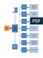 Estructura Ley de Prevencion de Riesgos Laborales