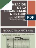Principios de Richard Muther