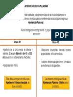 arteroesclerosis pulmonar