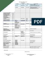 Inventario Aip Crt 2012 2