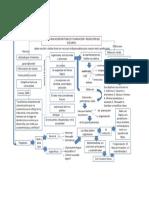 Planeación y Redacción Del Discurso