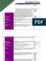 5. Lista Programas