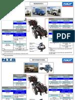 Catalogo Aplicaciones SKF Colombia