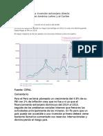 La-inversión-extranjera-directa.docx