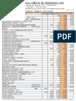 Tabela de Materias Primas