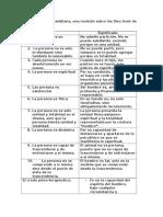La antropología frankliana.docx
