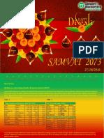 Stewart Mackertich Diwali Greetings Muhurat Picks for Samvat 2073 Final